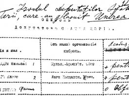 Tabel cu deputații Sfatului Țării prezenți în ședința din 27 martie 1918, ziua în care s-a hotărât unirea Basarabiei cu România